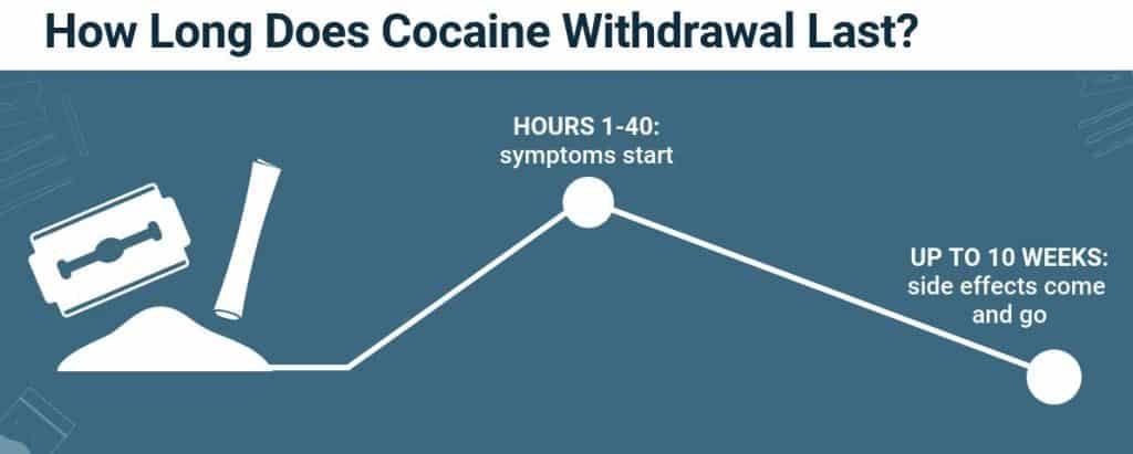 كيفيه علاج إدمان الكوكايين في المنزل